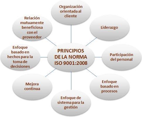 calidad y gestion