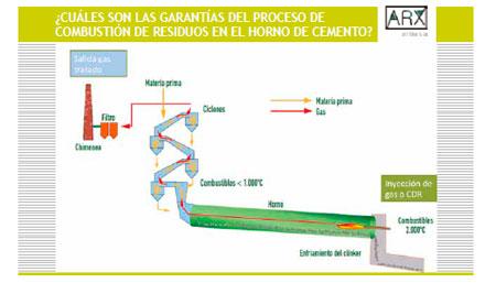 Efluentes gasesos